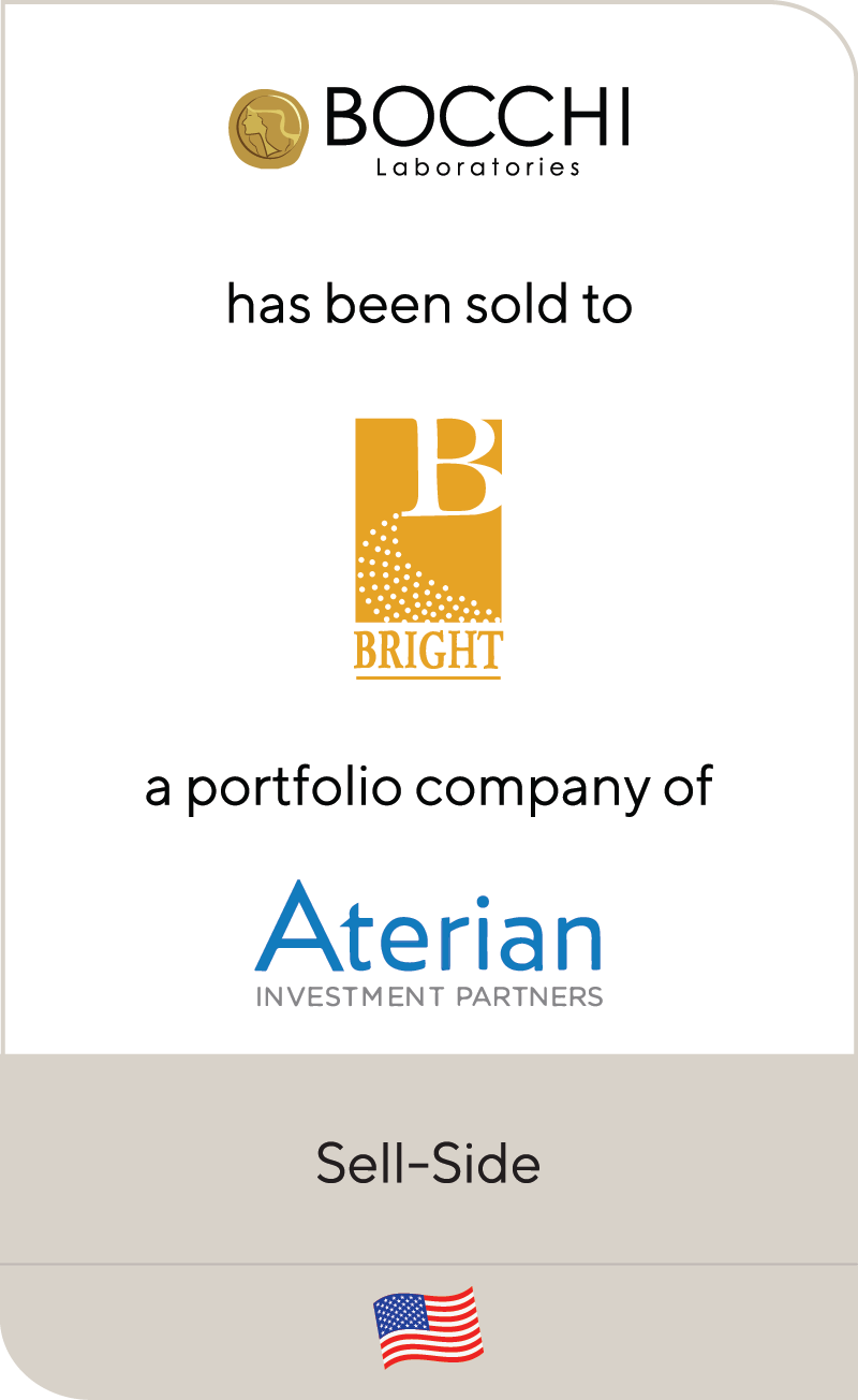 Bocchi Bright International Aterian Investment 2020