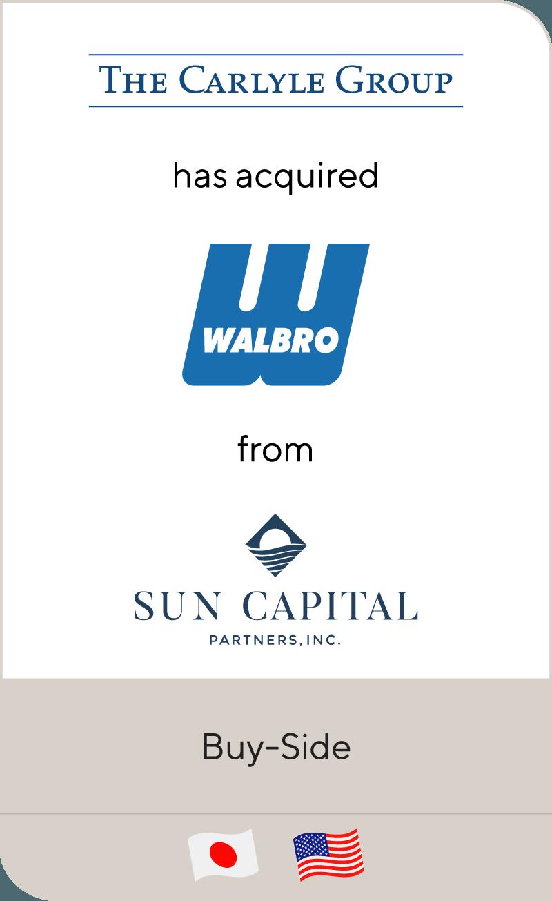 Carlyle Group Walbro Sun Capital Partners 2012