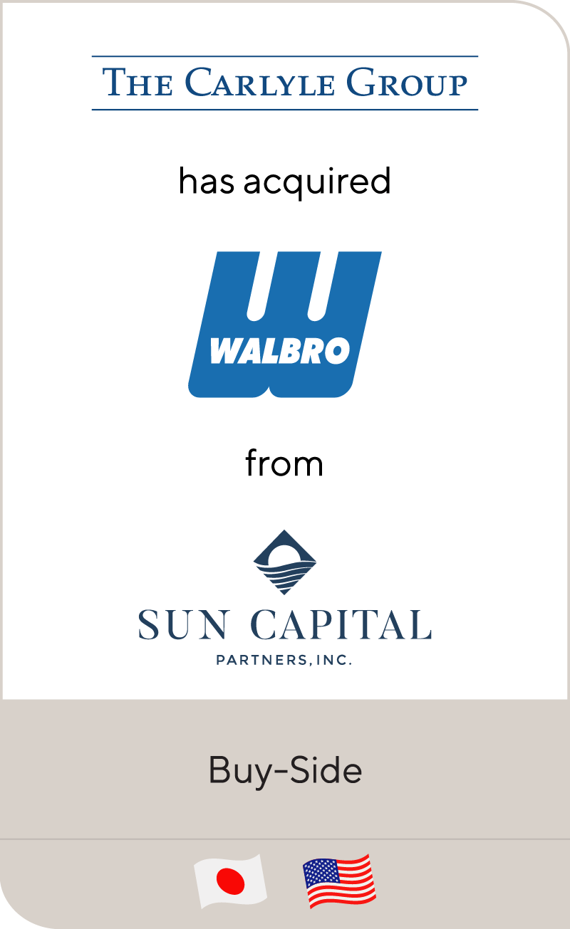 Carlyle Group Walbro Sun Capital Partners 2012