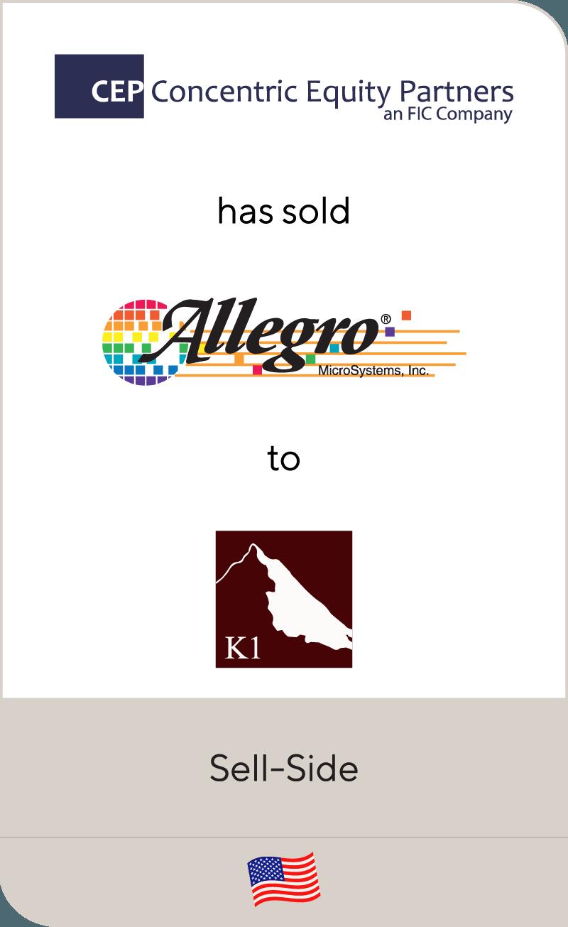 Allegro investments llc best investment homes in atlanta