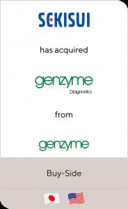 Sekisui Genzyme Diagnostics Genzyme 2011